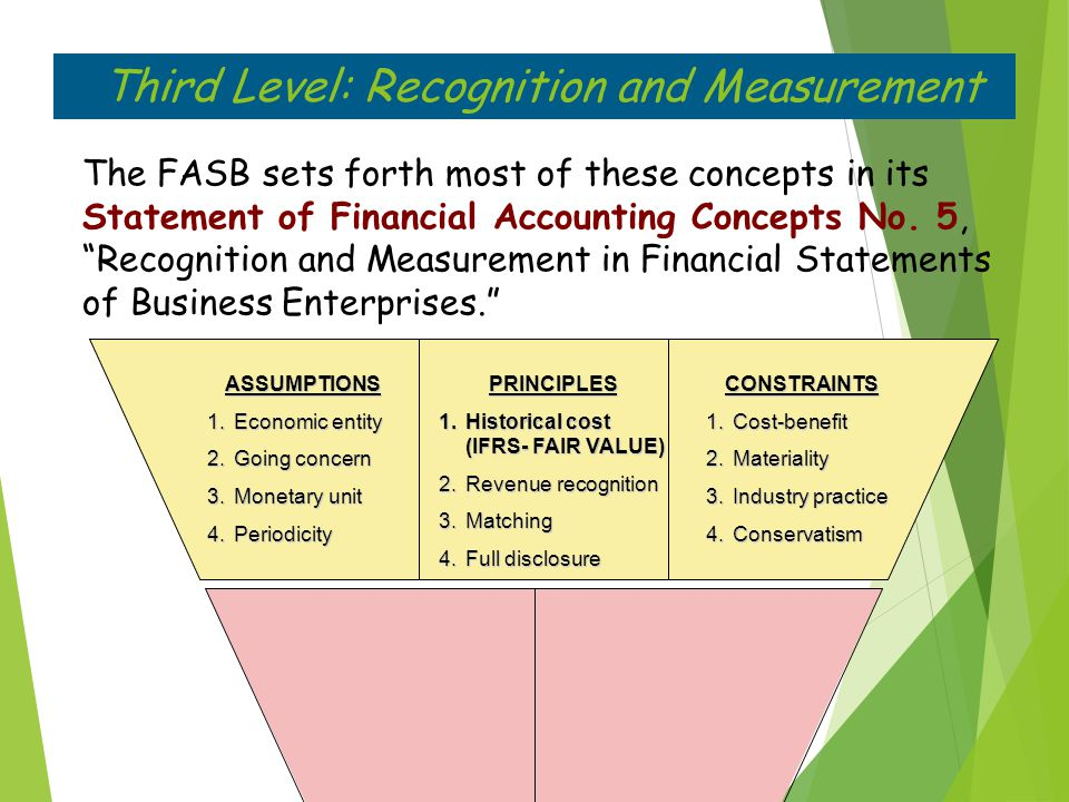 "Third Level: Recognition and Measurement The FASB sets forth most of these concepts in its Statement of Financial Accounting Concepts No. 5, ""Recognit"