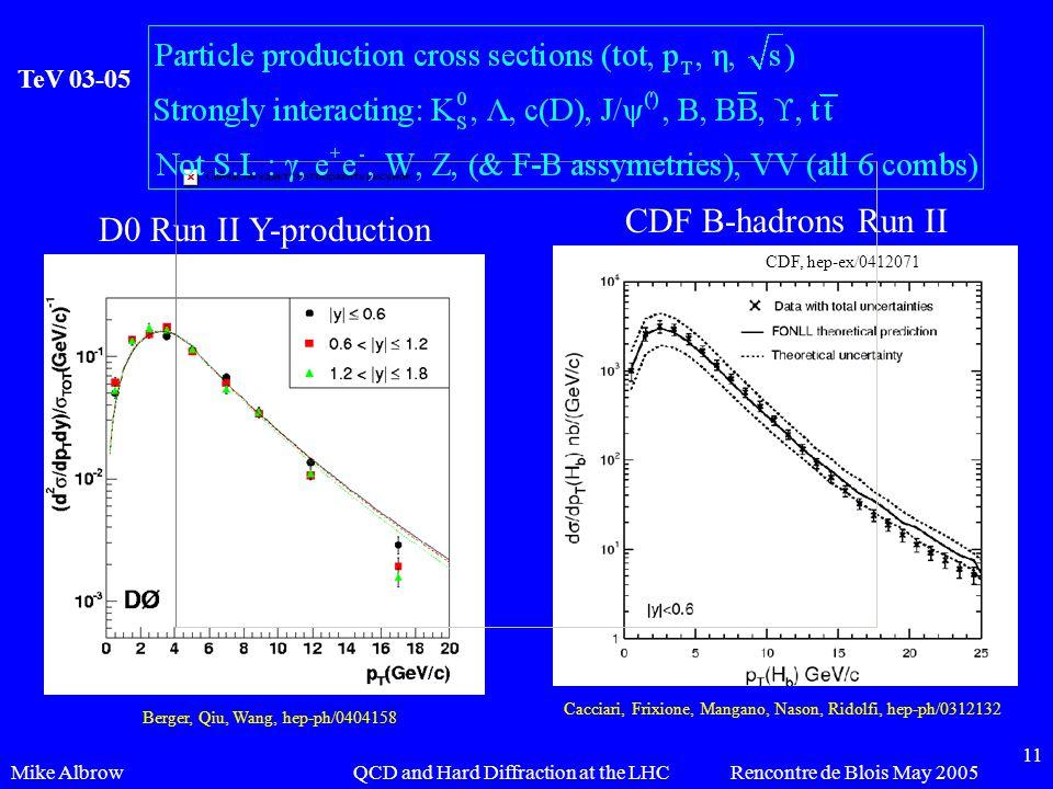 Mike AlbrowRencontre de Blois May 2005QCD and Hard Diffraction at the LHC 11 Berger, Qiu, Wang, hep-ph/0404158 D0 Run II Y-production Cacciari, Frixione, Mangano, Nason, Ridolfi, hep-ph/0312132 CDF B-hadrons Run II CDF, hep-ex/0412071 TeV 03-05