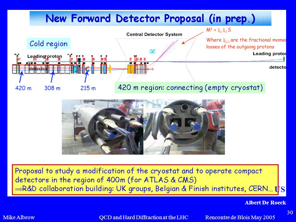 Mike AlbrowRencontre de Blois May 2005QCD and Hard Diffraction at the LHC 30 Albert De Roeck US