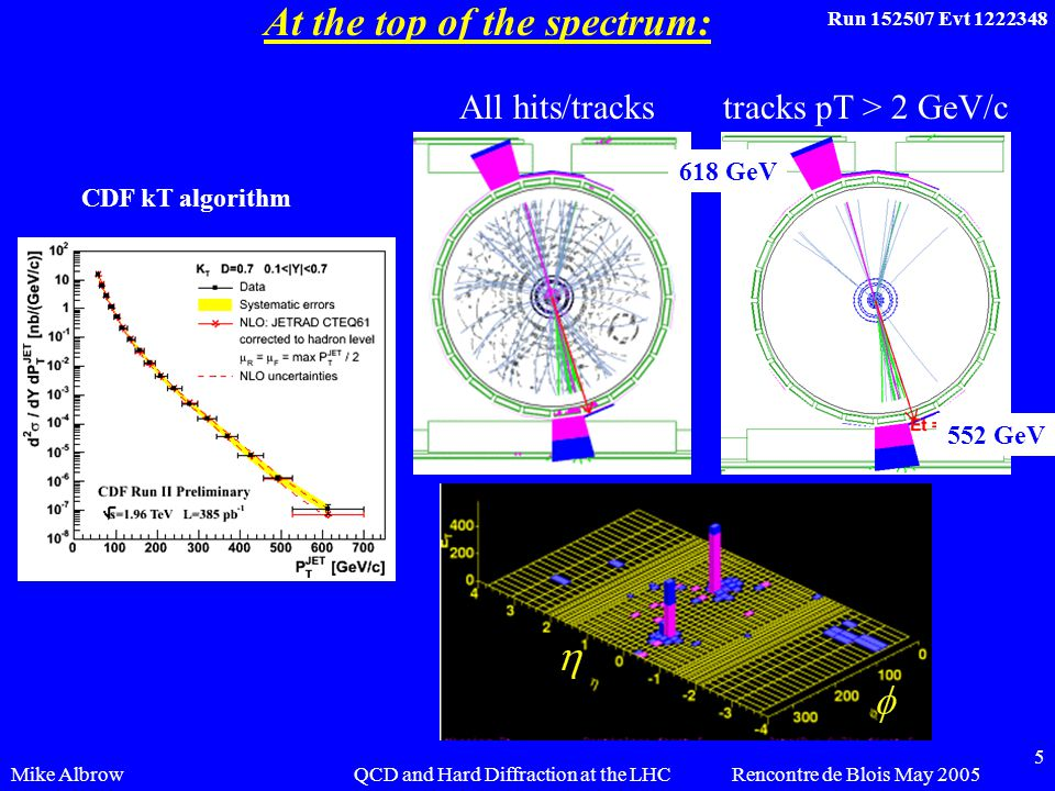 Mike AlbrowRencontre de Blois May 2005QCD and Hard Diffraction at the LHC 5 Run 152507 Evt 1222348 All hits/trackstracks pT > 2 GeV/c At the top of th