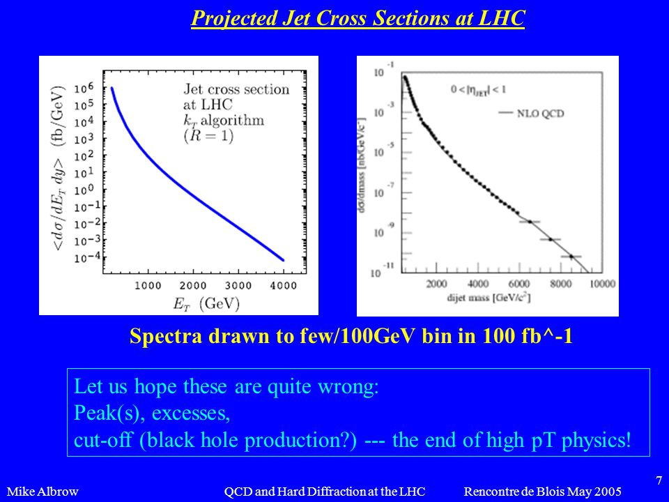 Mike AlbrowRencontre de Blois May 2005QCD and Hard Diffraction at the LHC 7 Projected Jet Cross Sections at LHC Spectra drawn to few/100GeV bin in 100 fb^-1 Let us hope these are quite wrong: Peak(s), excesses, cut-off (black hole production?) --- the end of high pT physics!
