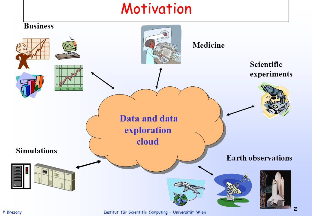Institut für Scientific Computing – Universität WienP.Brezany 2 Motivation Business Medicine Scientific experiments Simulations Earth observations Data and data exploration cloud Data and data exploration cloud