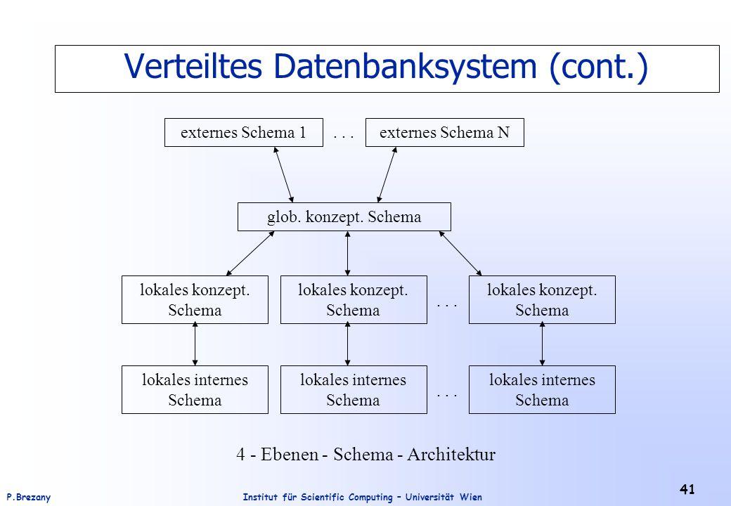 Institut für Scientific Computing – Universität WienP.Brezany 41 Verteiltes Datenbanksystem (cont.) 4 - Ebenen - Schema - Architektur externes Schema 1externes Schema N glob.