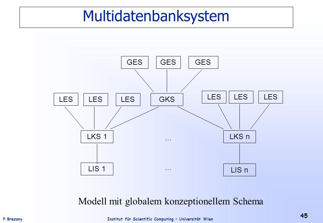 Institut für Scientific Computing – Universität WienP.Brezany 45 Multidatenbanksystem Modell mit globalem konzeptionellem Schema LES GES GKS LKS 1LKS n LIS 1 LIS n...