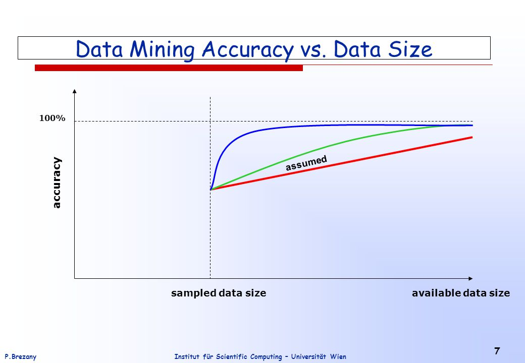 Institut für Scientific Computing – Universität WienP.Brezany 7 Data Mining Accuracy vs.