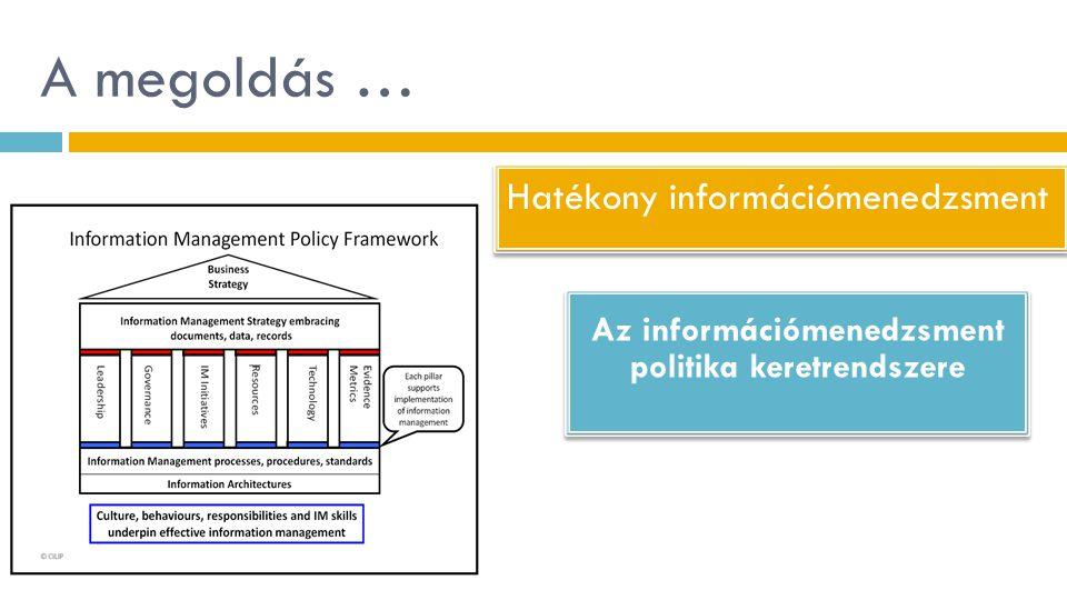 A megoldás … Az információmenedzsment politika keretrendszere