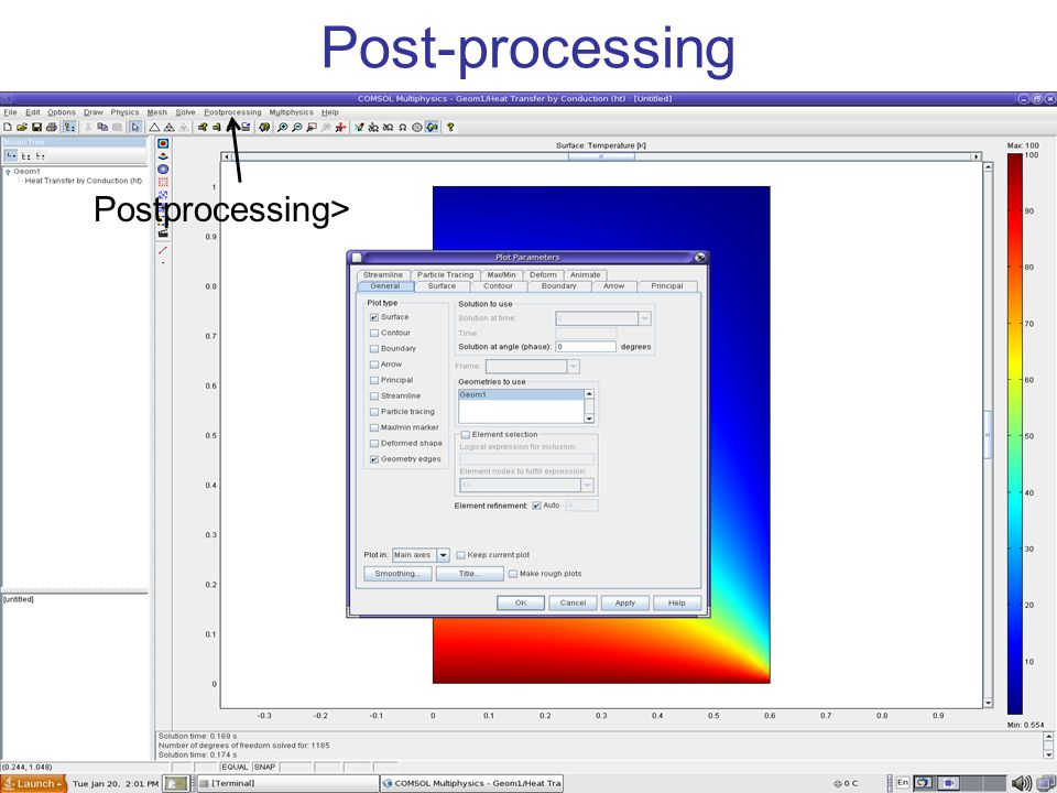 Post-processing Postprocessing>