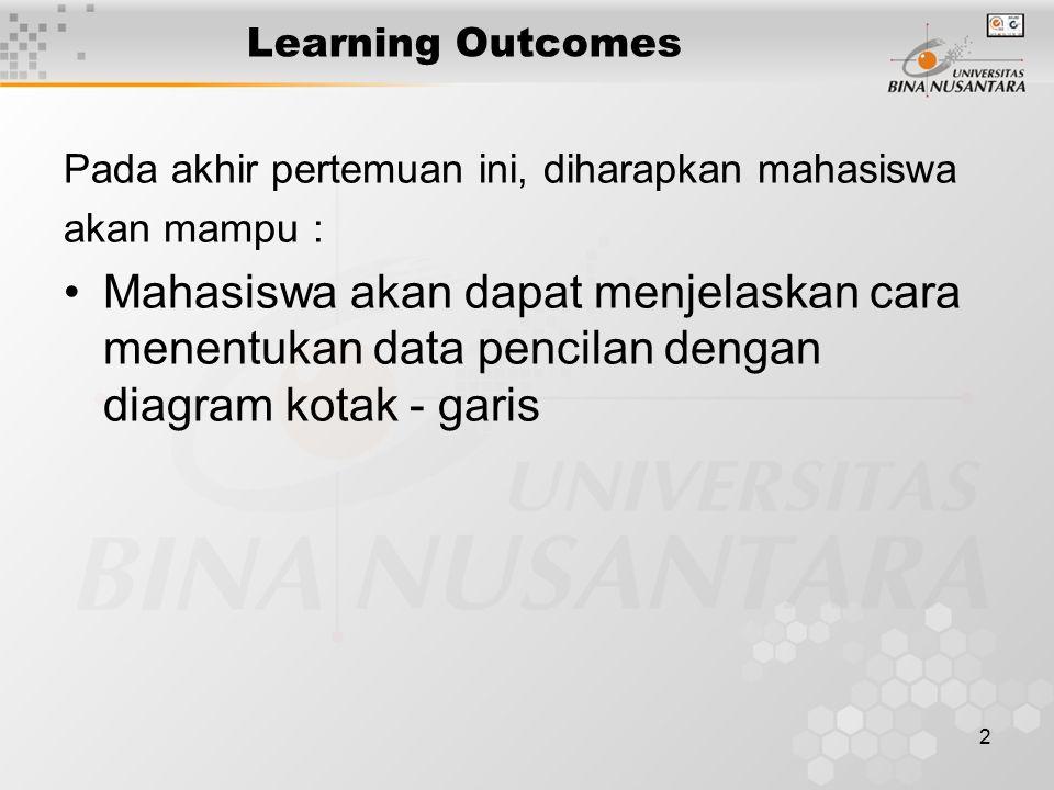 2 Learning Outcomes Pada akhir pertemuan ini, diharapkan mahasiswa akan mampu : Mahasiswa akan dapat menjelaskan cara menentukan data pencilan dengan diagram kotak - garis
