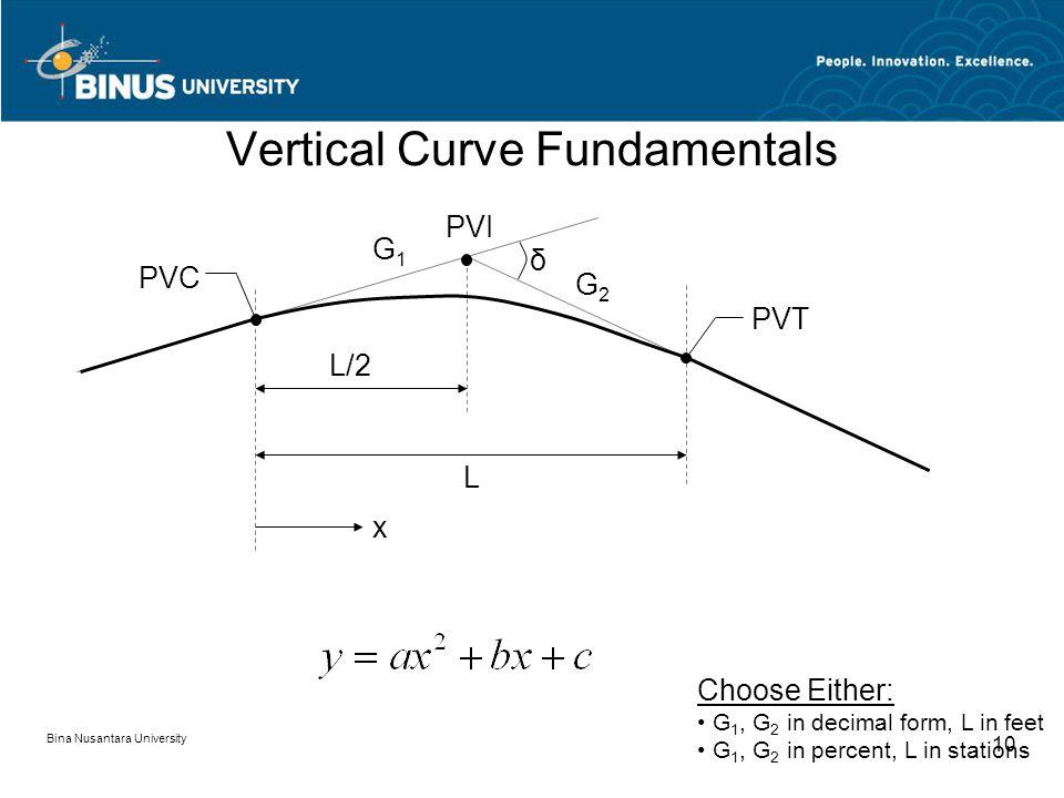 Bina Nusantara University 10 Vertical Curve Fundamentals G1G1 G2G2 PVI PVT PVC L L/2 δ x Choose Either: G 1, G 2 in decimal form, L in feet G 1, G 2 in percent, L in stations