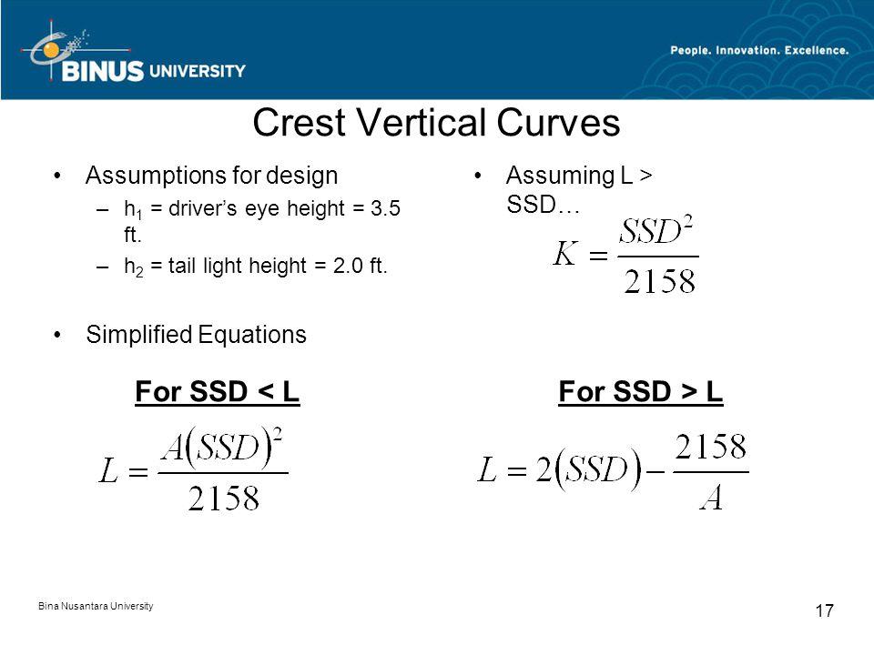 Bina Nusantara University 17 Crest Vertical Curves Assumptions for design –h 1 = driver's eye height = 3.5 ft.