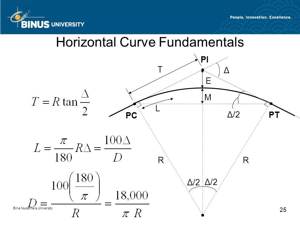 Bina Nusantara University 25 Horizontal Curve Fundamentals R T PC PT PI M E R Δ Δ/2 L