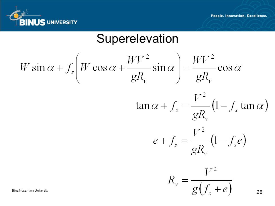 Bina Nusantara University 28 Superelevation