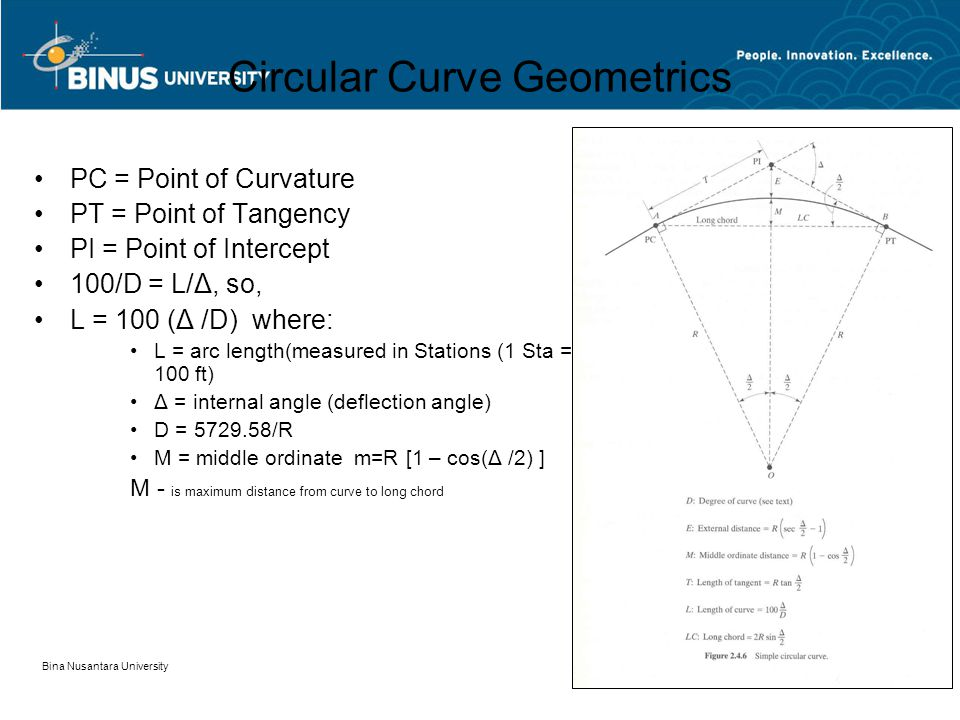 Bina Nusantara University 36 Circular Curve Geometrics PC = Point of Curvature PT = Point of Tangency PI = Point of Intercept 100/D = L/Δ, so, L = 100 (Δ /D) where: L = arc length(measured in Stations (1 Sta = 100 ft) Δ = internal angle (deflection angle) D = 5729.58/R M = middle ordinate m=R [1 – cos(Δ /2) ] M - is maximum distance from curve to long chord