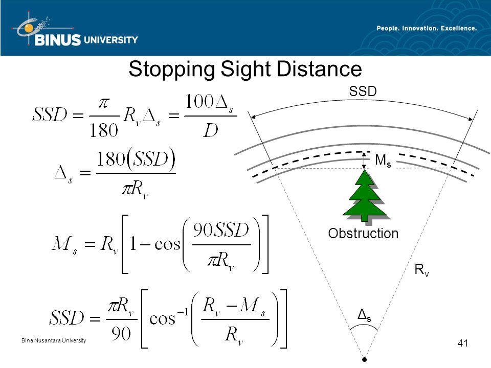 Bina Nusantara University 41 Stopping Sight Distance RvRv ΔsΔs Obstruction MsMs SSD