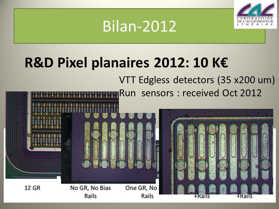 Bilan-2012 R&D Pixel planaires 2012: 10 K€ VTT Edgless detectors (35 x200 um) Run sensors : received Oct 2012