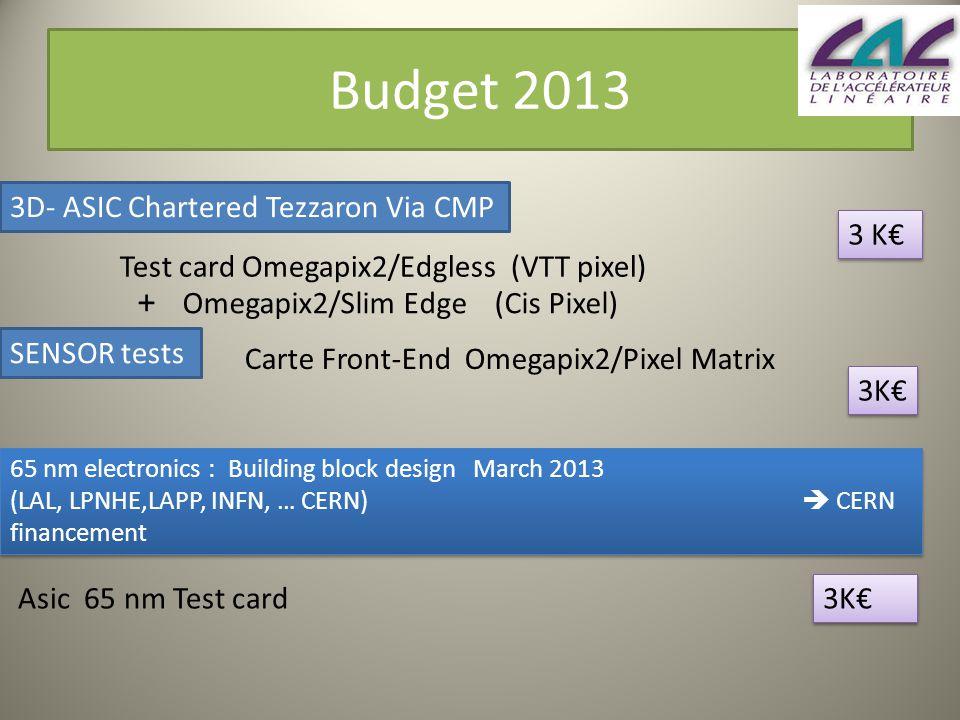 Budget 2013 Test card Omegapix2/Edgless (VTT pixel) + Omegapix2/Slim Edge (Cis Pixel) 3 K€ Carte Front-End Omegapix2/Pixel Matrix 3D- ASIC Chartered Tezzaron Via CMP SENSOR tests 3K€ 65 nm electronics : Building block design March 2013 (LAL, LPNHE,LAPP, INFN, … CERN)  CERN financement 65 nm electronics : Building block design March 2013 (LAL, LPNHE,LAPP, INFN, … CERN)  CERN financement Asic 65 nm Test card 3K€