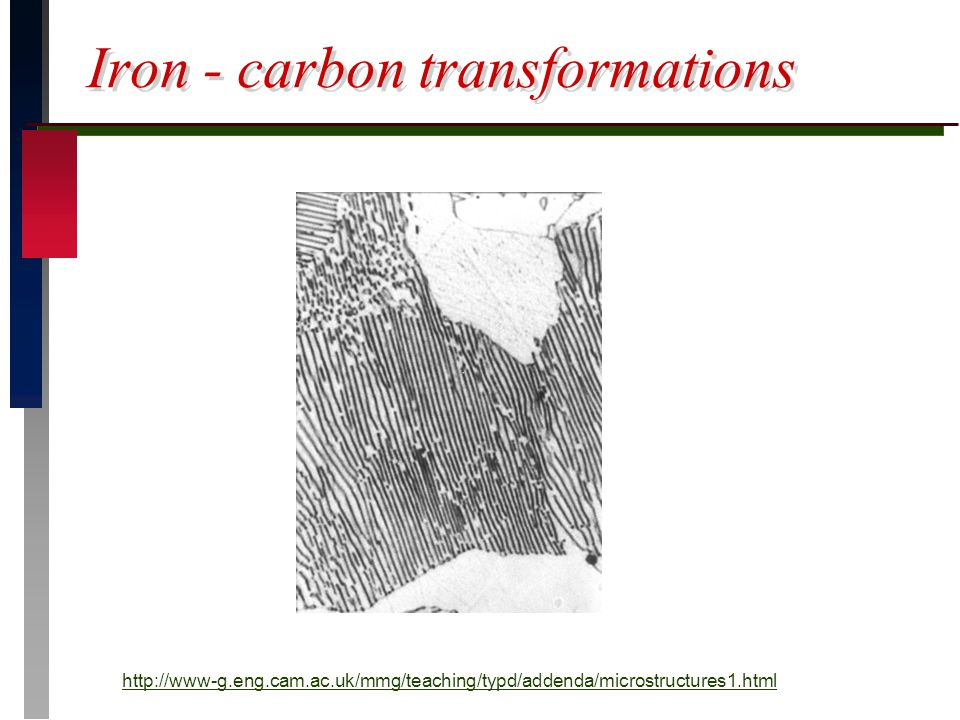 Iron - carbon transformations http://www-g.eng.cam.ac.uk/mmg/teaching/typd/addenda/microstructures1.html