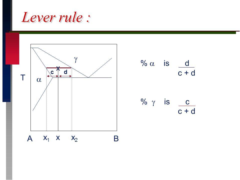 Lever rule : T   A B x 1 x x 2 c d %  is d c + d %  is c c + d x
