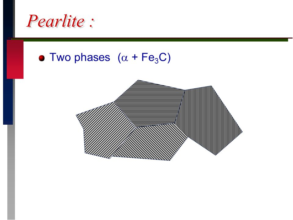 Pearlite : Two phases (  + Fe 3 C)