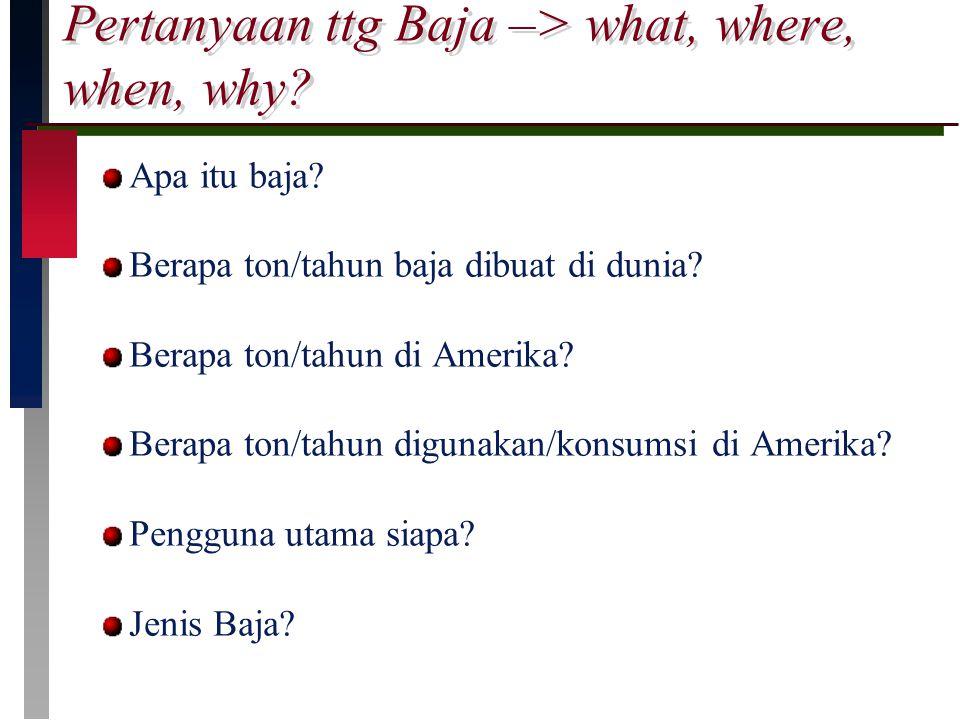 Pertanyaan ttg Baja –> what, where, when, why? Apa itu baja? Berapa ton/tahun baja dibuat di dunia? Berapa ton/tahun di Amerika? Berapa ton/tahun digu