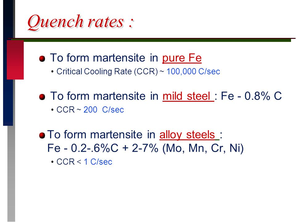 Quench rates : To form martensite in pure Fe Critical Cooling Rate (CCR) ~ 100,000 C/sec To form martensite in mild steel : Fe - 0.8% C CCR ~ 200 C/se