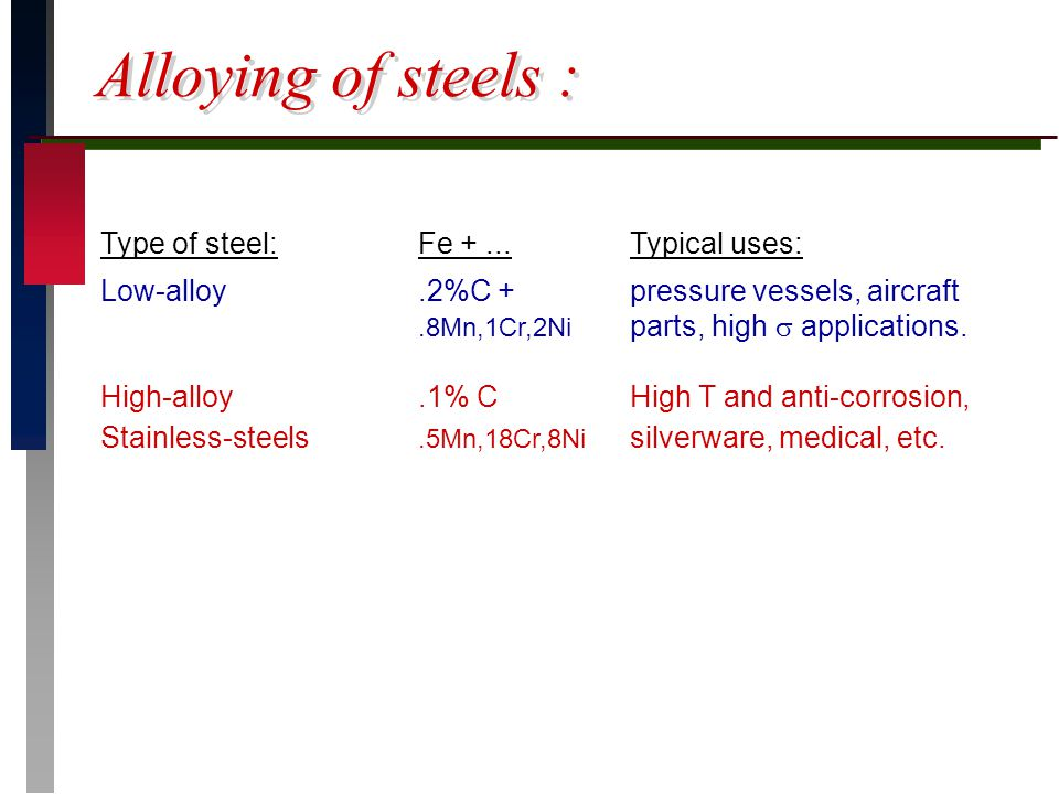 Alloying of steels : Type of steel:Fe +...Typical uses: Low-alloy.2%C +pressure vessels, aircraft.8Mn,1Cr,2Ni parts, high  applications. High-alloy.1