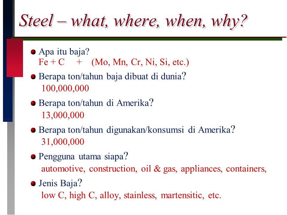 Steel – what, where, when, why? Apa itu baja? Fe + C + (Mo, Mn, Cr, Ni, Si, etc.) Berapa ton/tahun baja dibuat di dunia ? 100,000,000 Berapa ton/tahun