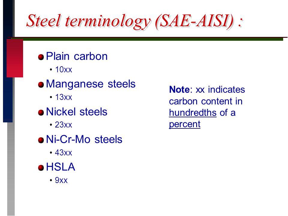 Steel terminology (SAE-AISI) : Plain carbon 10xx Manganese steels 13xx Nickel steels 23xx Ni-Cr-Mo steels 43xx HSLA 9xx Note: xx indicates carbon cont