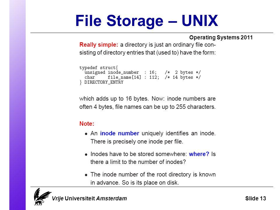 File Storage – UNIX Vrije Universiteit AmsterdamSlide 13 Operating Systems 2011