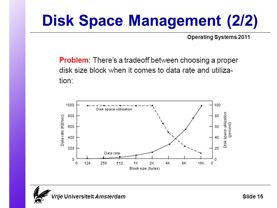 Disk Space Management (2/2) Vrije Universiteit AmsterdamSlide 16 Operating Systems 2011