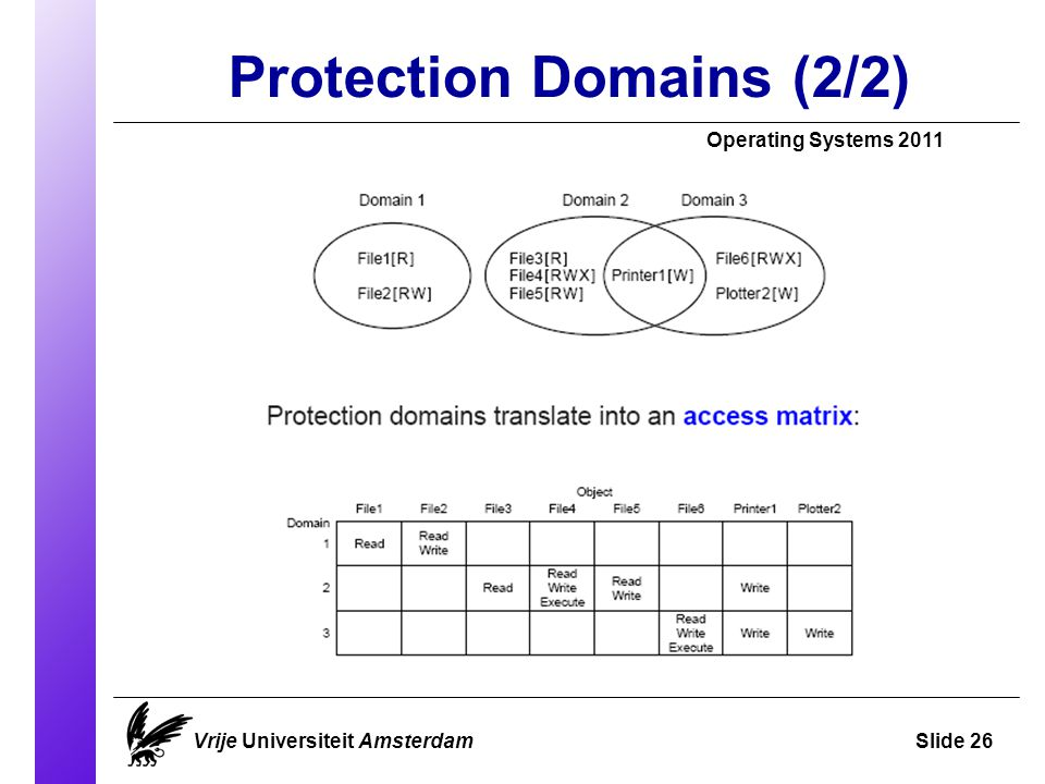 Protection Domains (2/2) Vrije Universiteit AmsterdamSlide 26 Operating Systems 2011