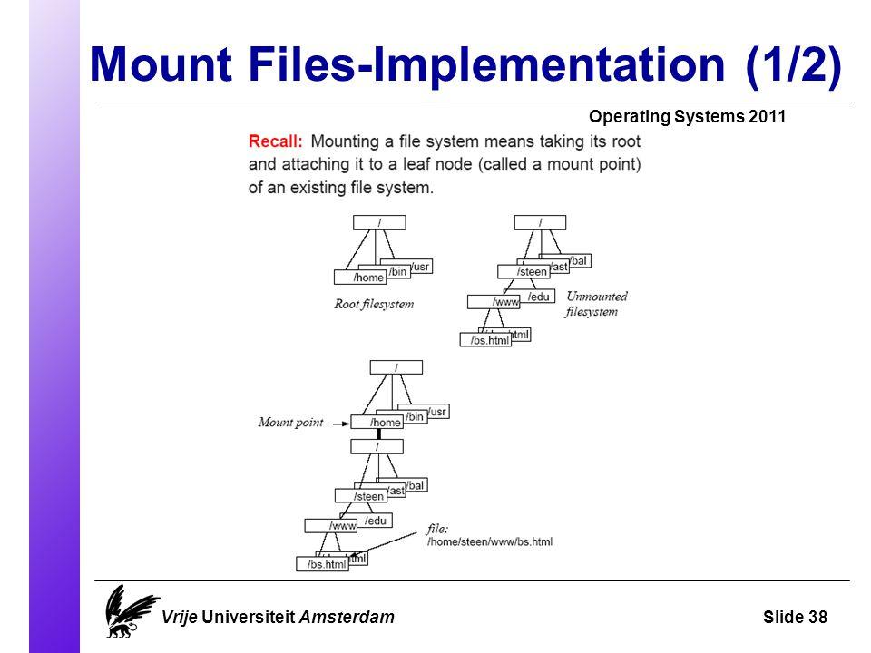 Mount Files-Implementation (1/2) Vrije Universiteit AmsterdamSlide 38 Operating Systems 2011
