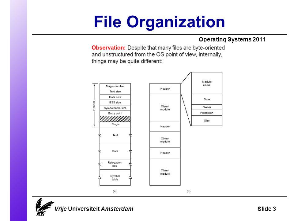 File Organization Operating Systems 2011 Vrije Universiteit AmsterdamSlide 3