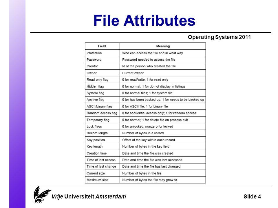 File Attributes Vrije Universiteit AmsterdamSlide 4 Operating Systems 2011