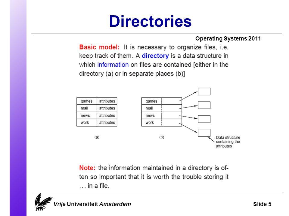 Directories Vrije Universiteit AmsterdamSlide 5 Operating Systems 2011