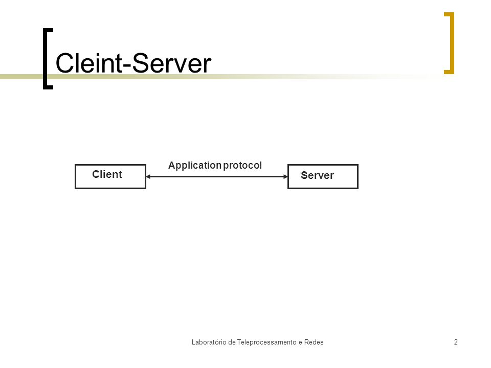 Laboratório de Teleprocessamento e Redes2 Cleint-Server Client Server Application protocol