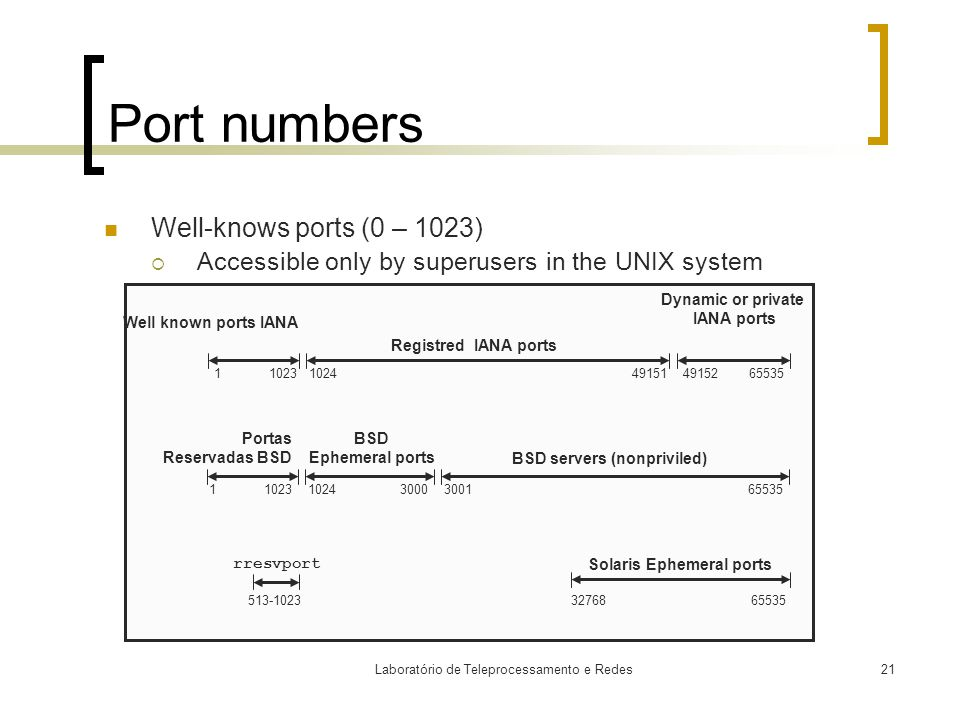 Laboratório de Teleprocessamento e Redes21 Port numbers Well-knows ports (0 – 1023)  Accessible only by superusers in the UNIX system Well known ports IANA Registred IANA ports Dynamic or private IANA ports Portas Reservadas BSD BSD Ephemeral ports BSD servers (nonpriviled) rresvport Solaris Ephemeral ports 1 1023 1024 49151 49152 65535 1 1023 1024 3000 3001 65535 513-1023 32768 65535