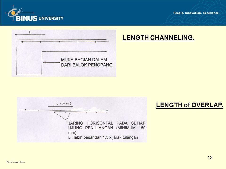 Bina Nusantara 13 LENGTH CHANNELING. LENGTH of OVERLAP.