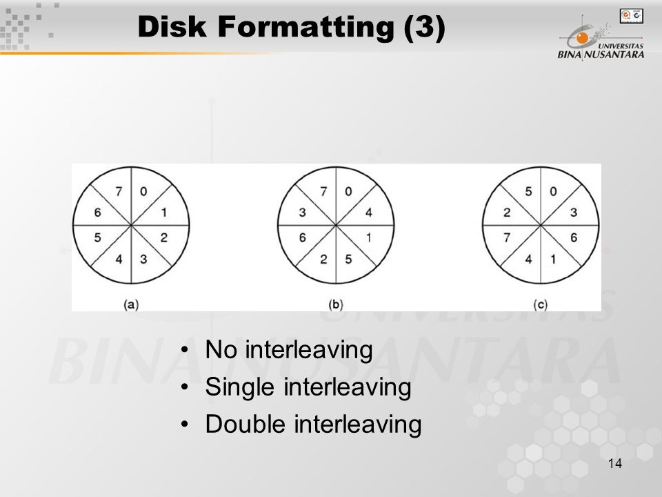 14 Disk Formatting (3) No interleaving Single interleaving Double interleaving