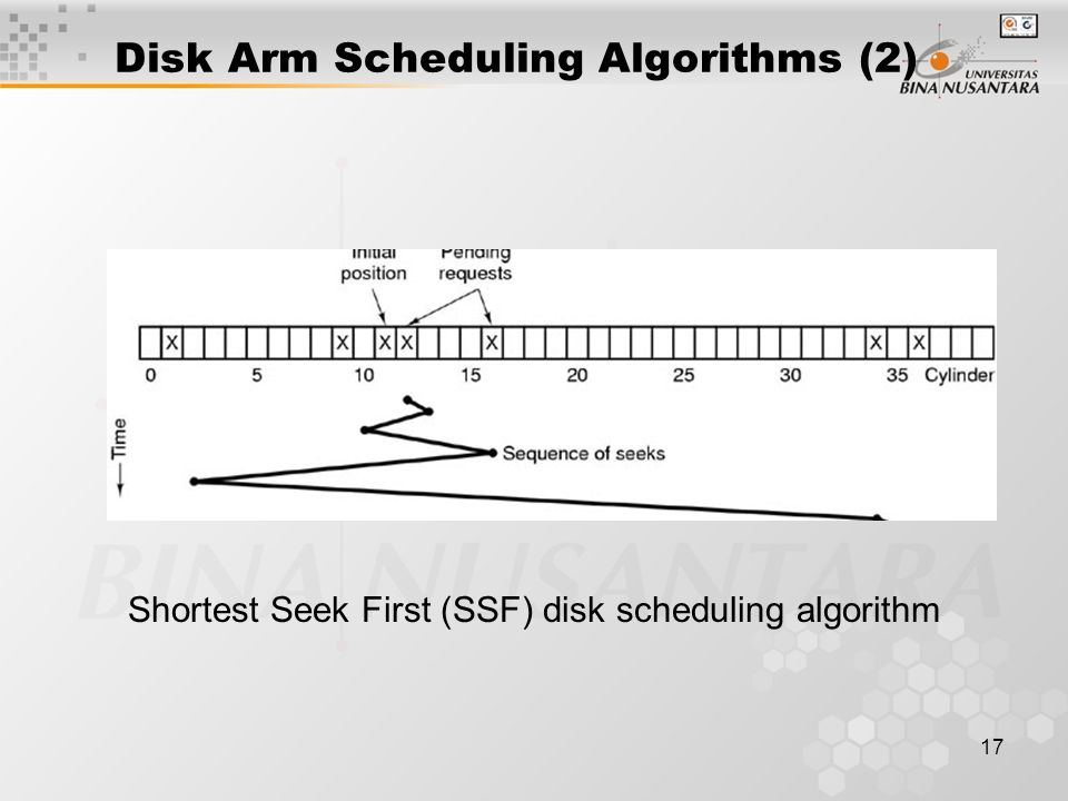 17 Disk Arm Scheduling Algorithms (2) Shortest Seek First (SSF) disk scheduling algorithm