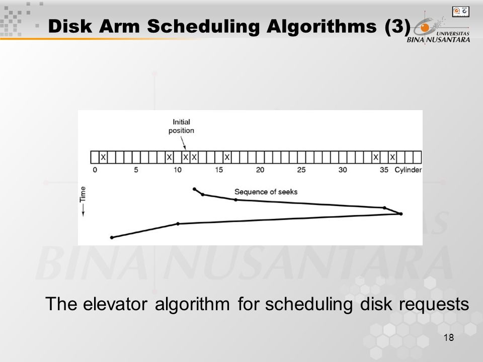 18 Disk Arm Scheduling Algorithms (3) The elevator algorithm for scheduling disk requests