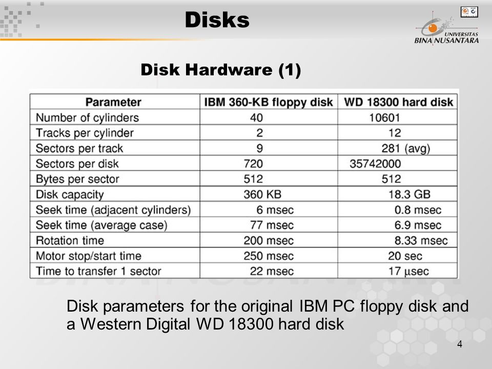 4 Disks Disk parameters for the original IBM PC floppy disk and a Western Digital WD 18300 hard disk Disk Hardware (1)