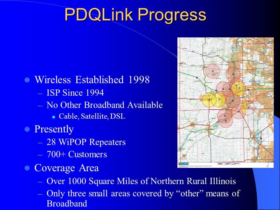 PDQLink Progress Cont.