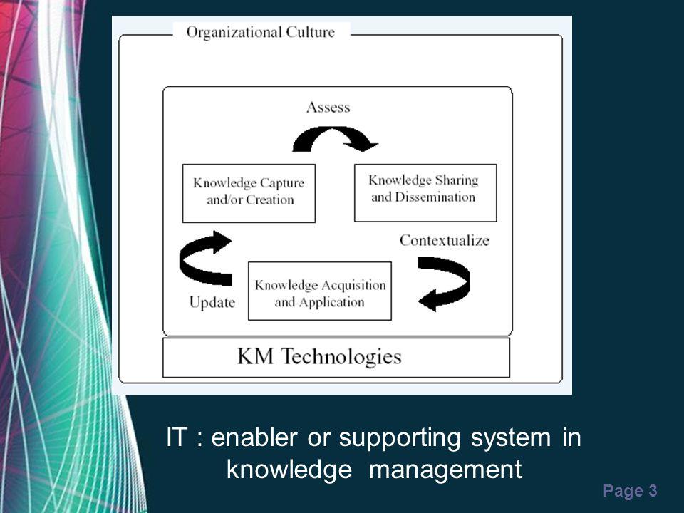 Free Powerpoint Templates Page 4 INTRODUCTION Klasifikasi teknologi KM menurut Ruggles (1997) : Teknologi KM sebagai tools (a)Meningkatkan dan membuat pengetahuan dapat diciptakan, dikodifikasi dan ditransfer.