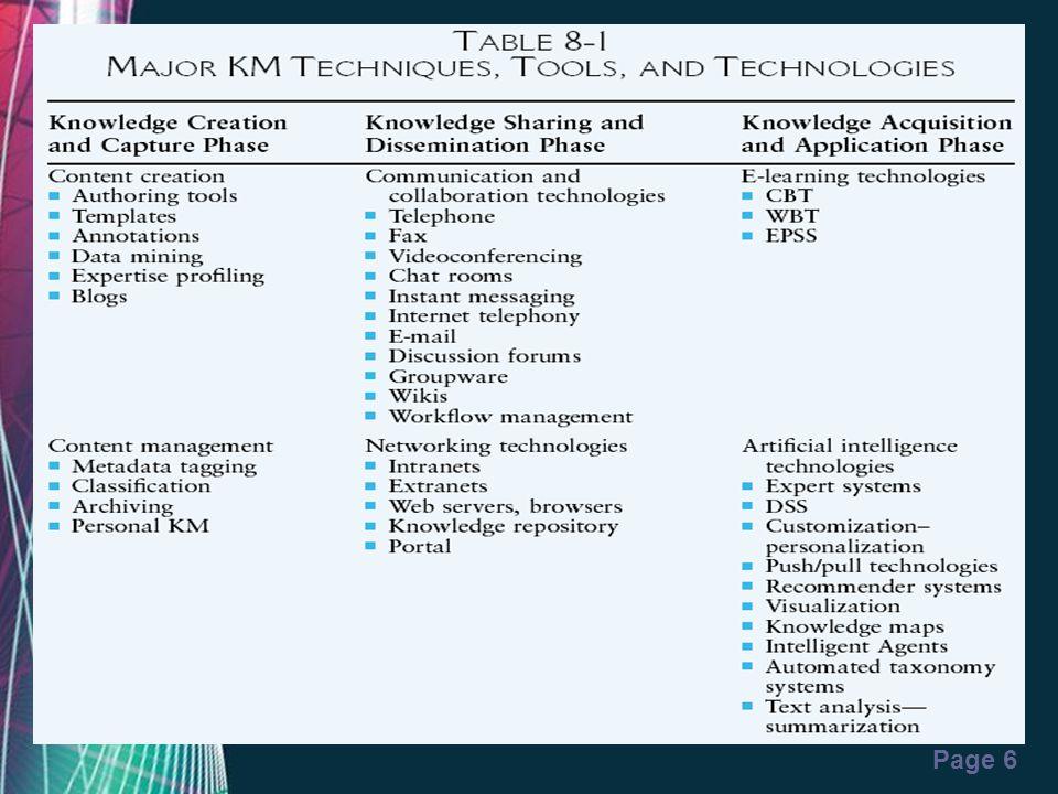 Free Powerpoint Templates Page 7 Authoring Multimedia Sebuah tool authoring adalah paket perangkat lunak yang memungkinkan pengembang untuk membuat aplikasi multimedia dengan menggabungkan bersama konten-konten seperti teks, grafik, animasi, lagu, dan video.