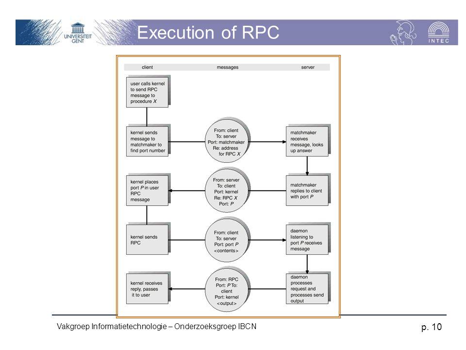 Vakgroep Informatietechnologie – Onderzoeksgroep IBCN p. 10 Execution of RPC