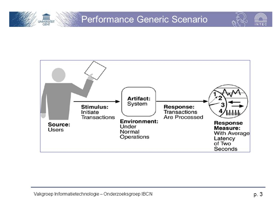Vakgroep Informatietechnologie – Onderzoeksgroep IBCN p. 3 Performance Generic Scenario