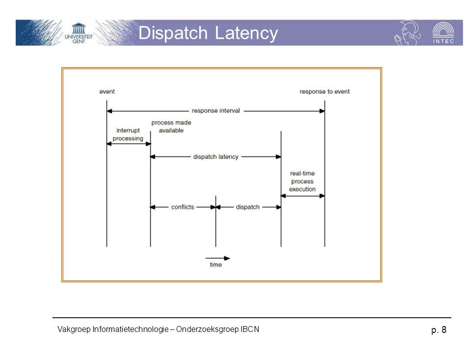Vakgroep Informatietechnologie – Onderzoeksgroep IBCN p. 8 Dispatch Latency