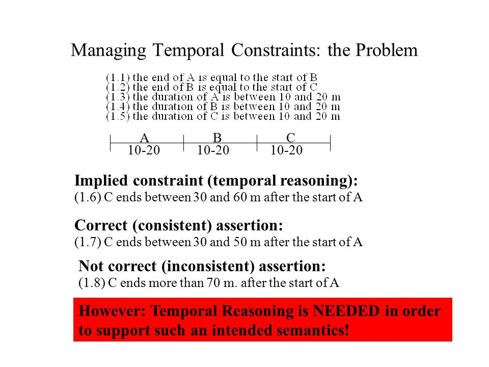 Managing Temporal Constraints: the Problem Implied constraint (temporal reasoning): (1.6) C ends between 30 and 60 m after the start of A ABC 10-20 Correct (consistent) assertion: (1.7) C ends between 30 and 50 m after the start of A Not correct (inconsistent) assertion: (1.8) C ends more than 70 m.