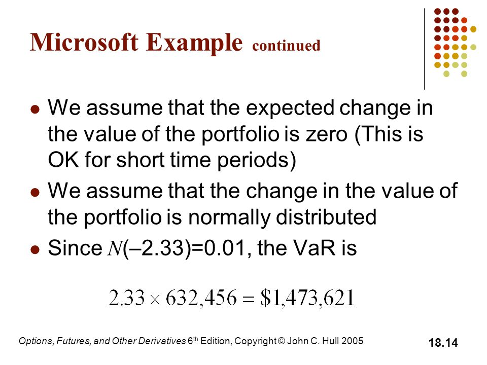 Options, Futures, and Other Derivatives 6 th Edition, Copyright © John C. Hull 2005 18.14 Microsoft Example continued We assume that the expected chan